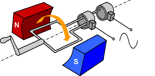 Бензиновый газовая электростанции